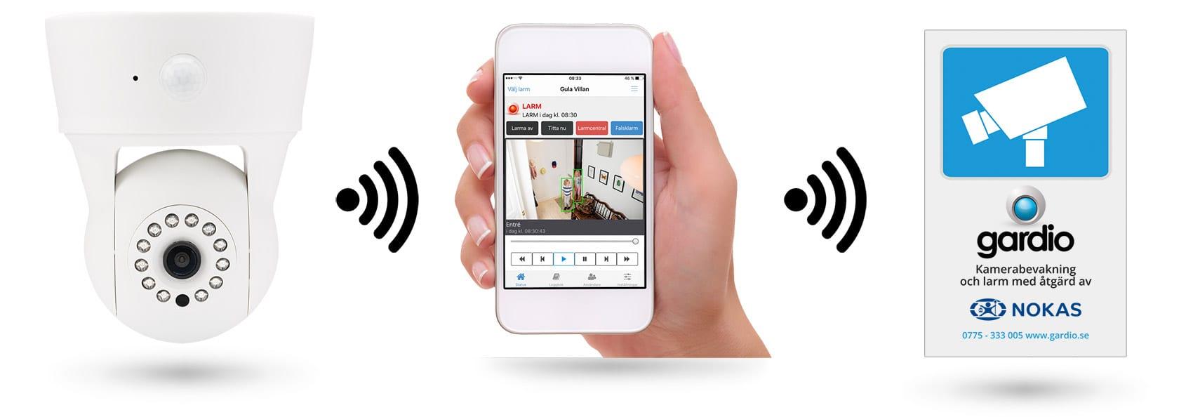 Hemlarm med kamerabevakning och HD-bilder i mobilen